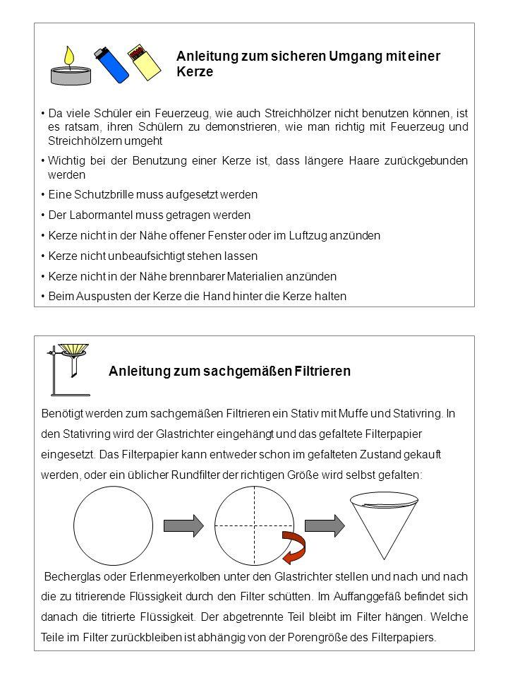 Anleitung zum sachgemäßen Filtrieren
