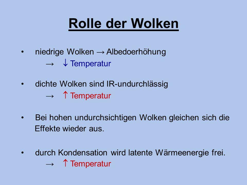 Rolle der Wolken • niedrige Wolken → Albedoerhöhung →  Temperatur