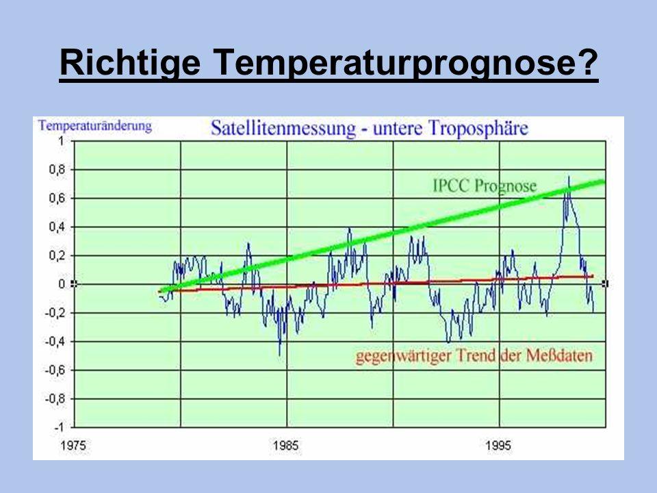 Richtige Temperaturprognose