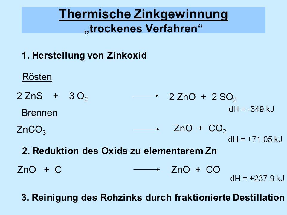 """Thermische Zinkgewinnung """"trockenes Verfahren"""
