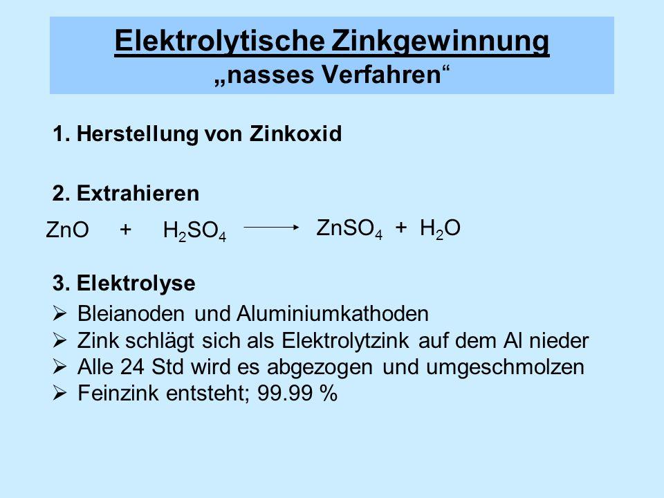 "Elektrolytische Zinkgewinnung ""nasses Verfahren"