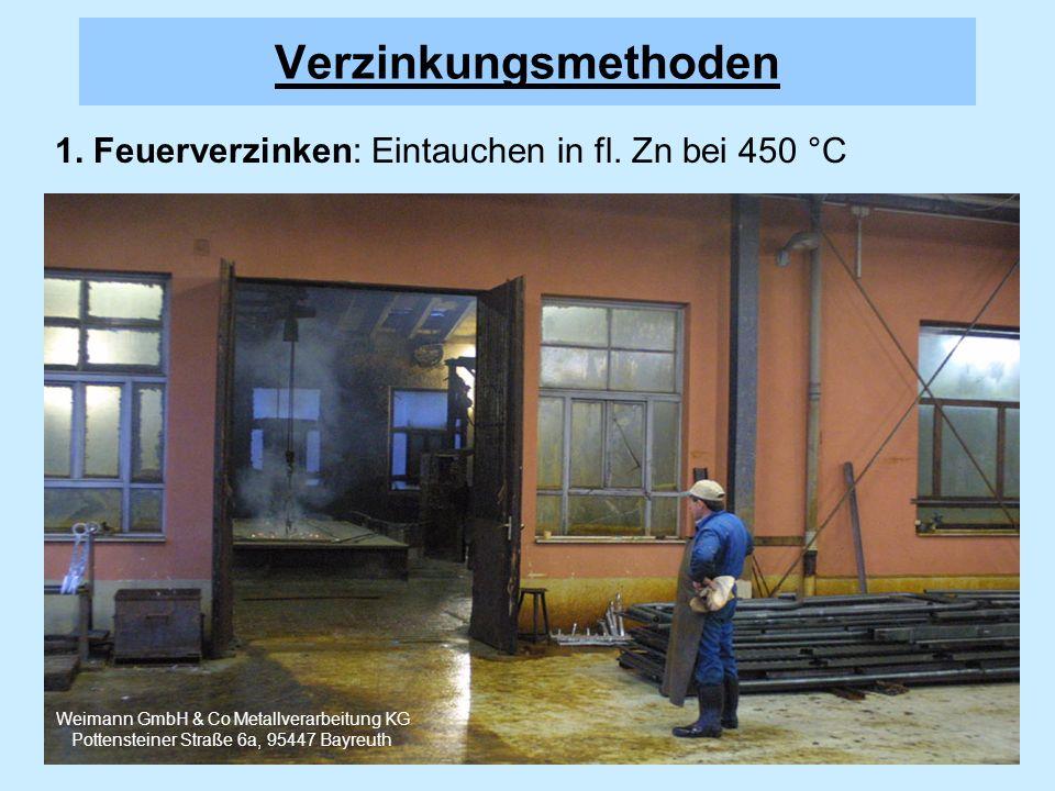 Verzinkungsmethoden 1. Feuerverzinken: Eintauchen in fl. Zn bei 450 °C