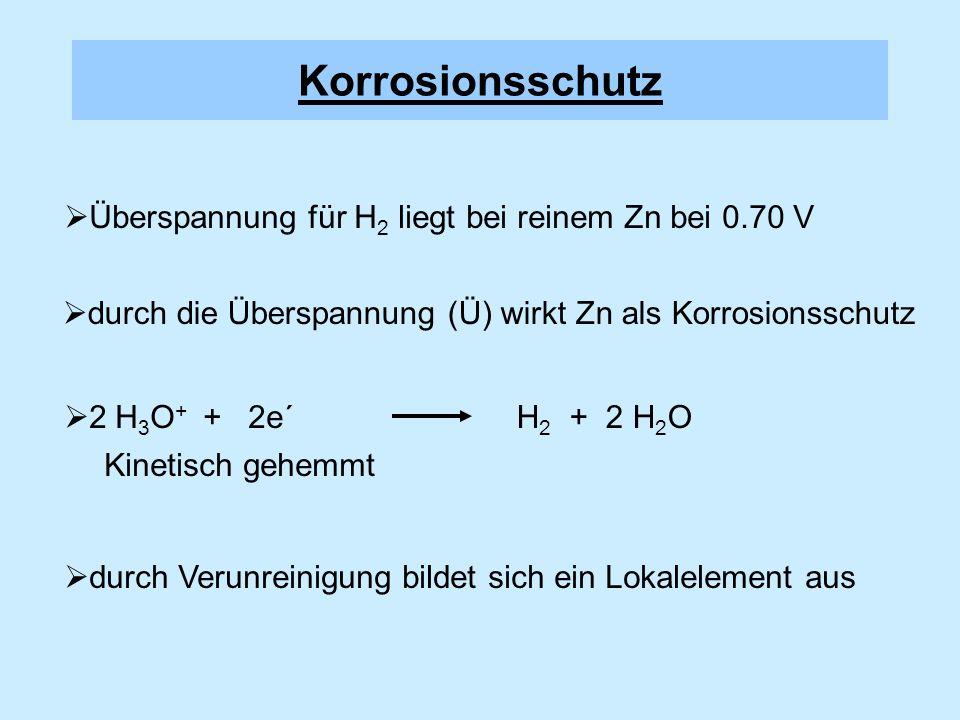 Korrosionsschutz Überspannung für H2 liegt bei reinem Zn bei 0.70 V