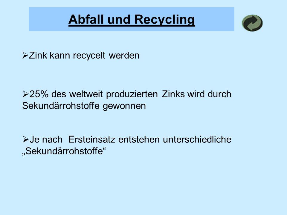 Abfall und Recycling Zink kann recycelt werden
