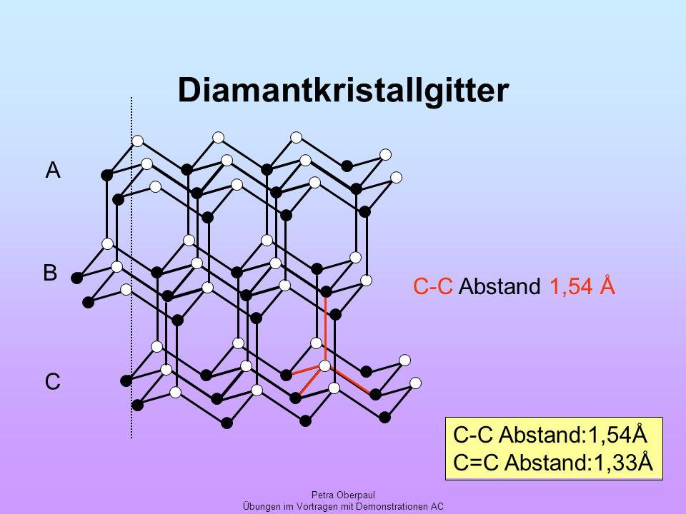 Diamantkristallgitter
