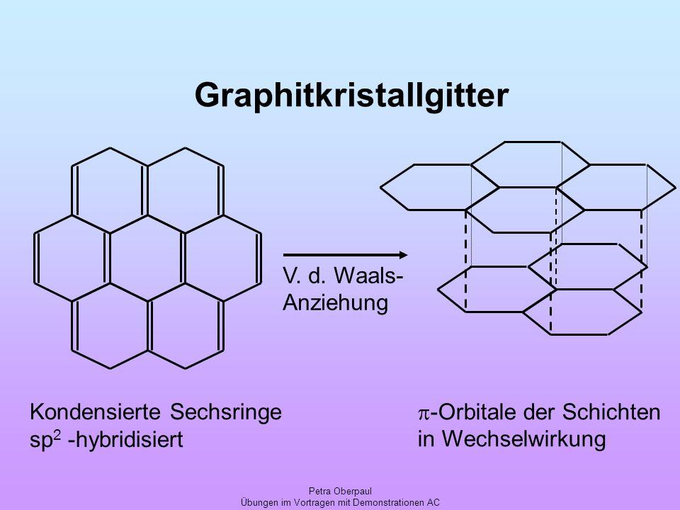 Graphitkristallgitter