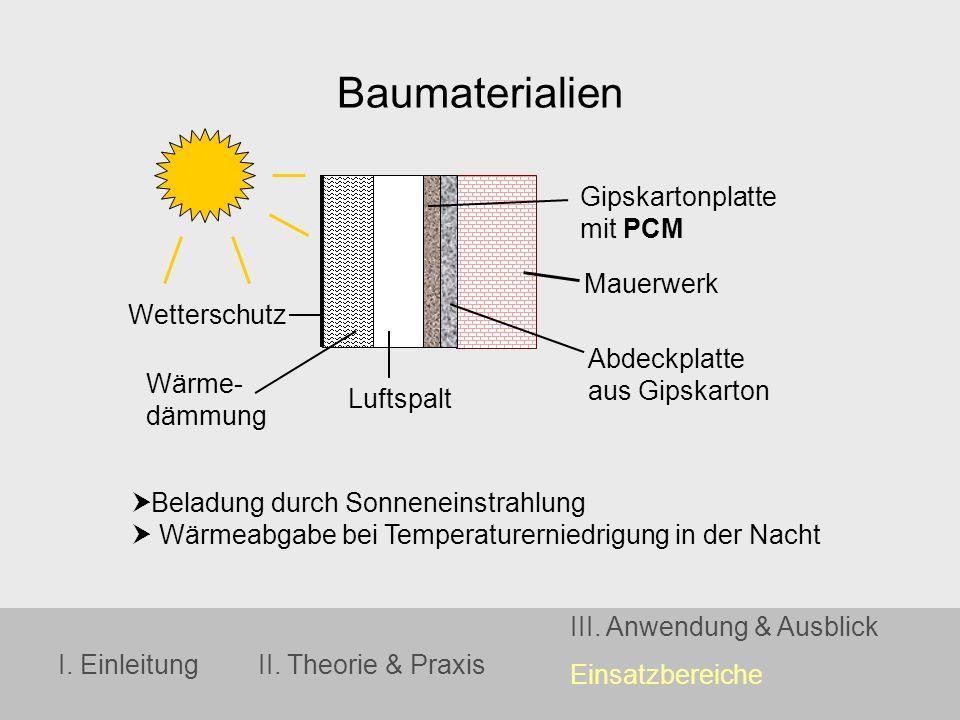 Baumaterialien Beladung durch Sonneneinstrahlung