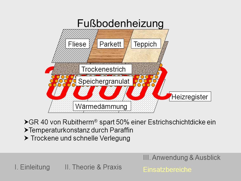 Fußbodenheizung Fliese Parkett Teppich Trockenestrich Speichergranulat
