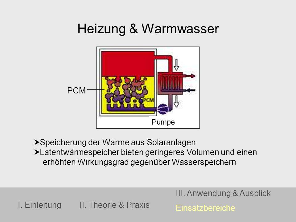Heizung & Warmwasser PCM Speicherung der Wärme aus Solaranlagen