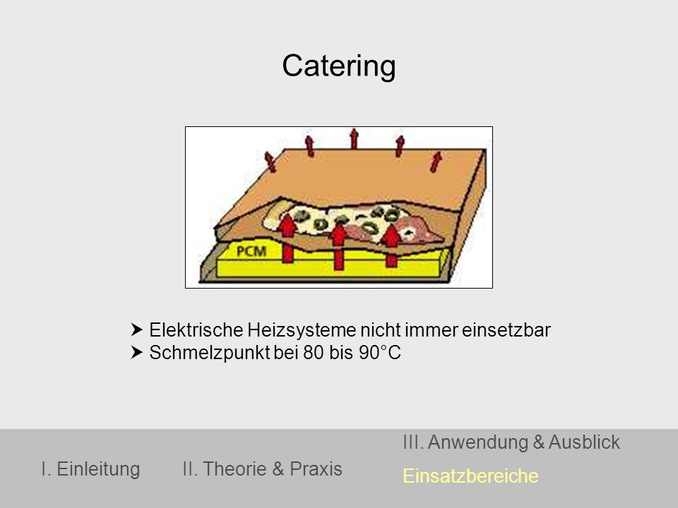 Catering  Elektrische Heizsysteme nicht immer einsetzbar