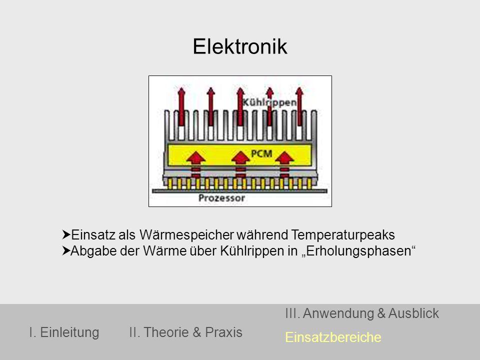 Elektronik Einsatz als Wärmespeicher während Temperaturpeaks