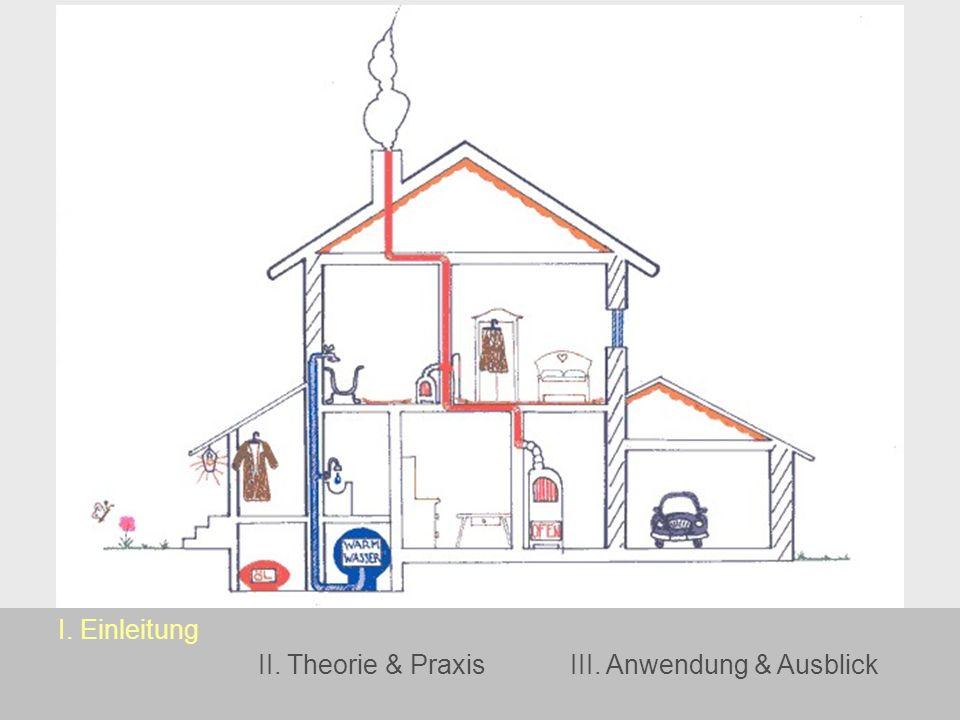 I. Einleitung II. Theorie & Praxis III. Anwendung & Ausblick