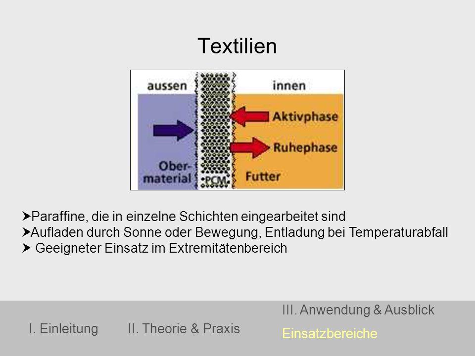 Textilien Paraffine, die in einzelne Schichten eingearbeitet sind