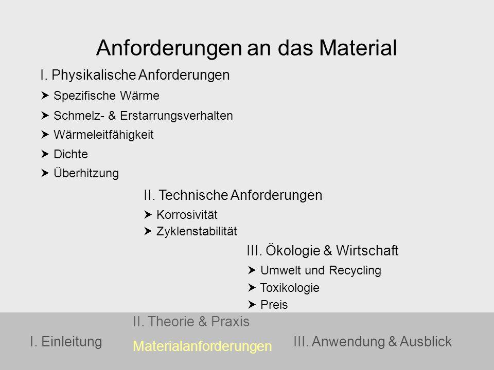 Anforderungen an das Material
