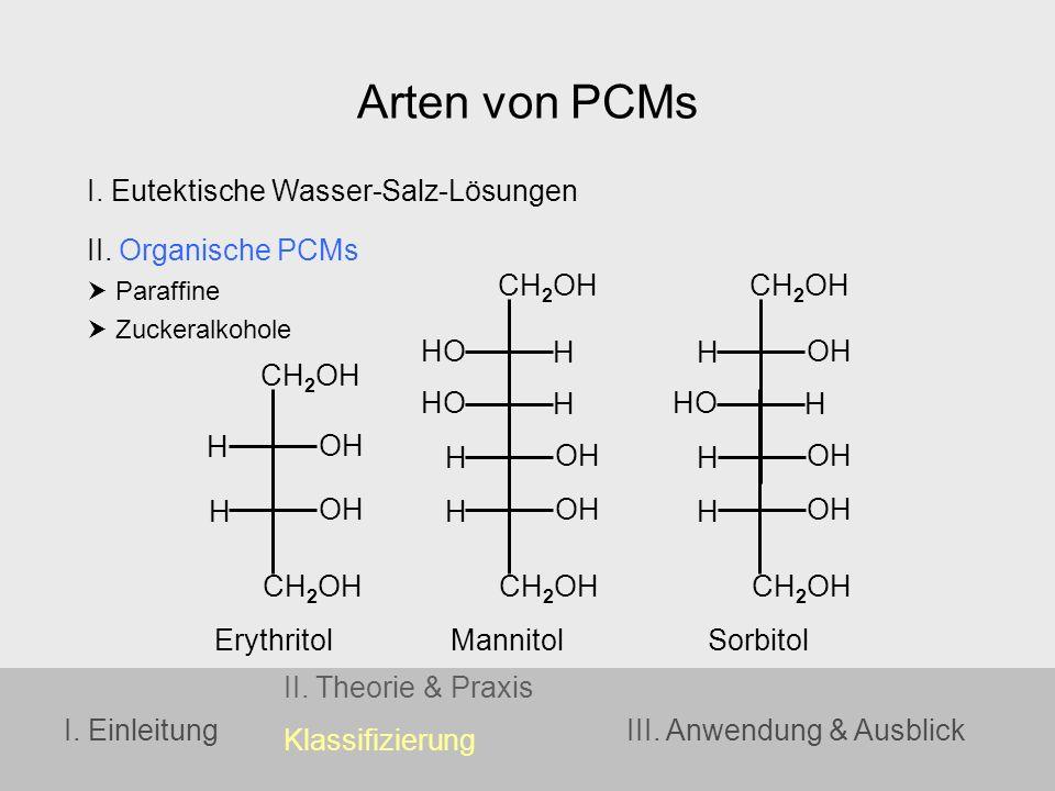 Arten von PCMs I. Eutektische Wasser-Salz-Lösungen II. Organische PCMs