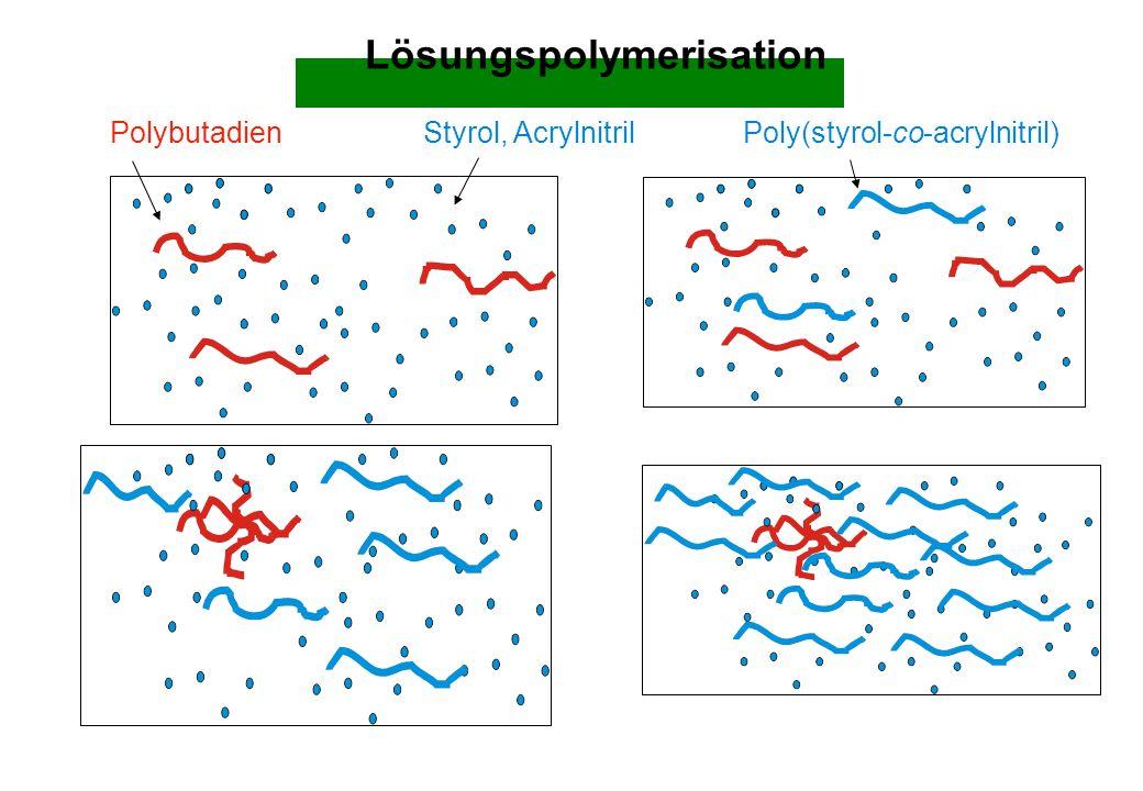 Lösungspolymerisation