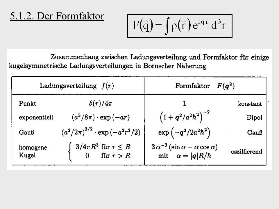 5.1.2. Der Formfaktor