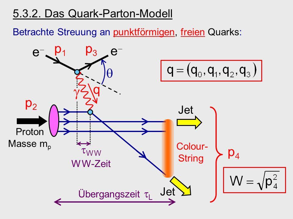  e p1 p3 p2 p4 q  5.3.2. Das Quark-Parton-Modell Jet W W