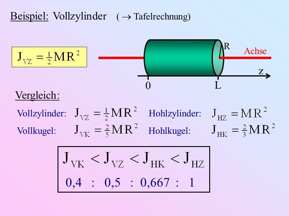 0,4 : 0,5 : 0,667 : 1 Beispiel: Vollzylinder (  Tafelrechnung) z L