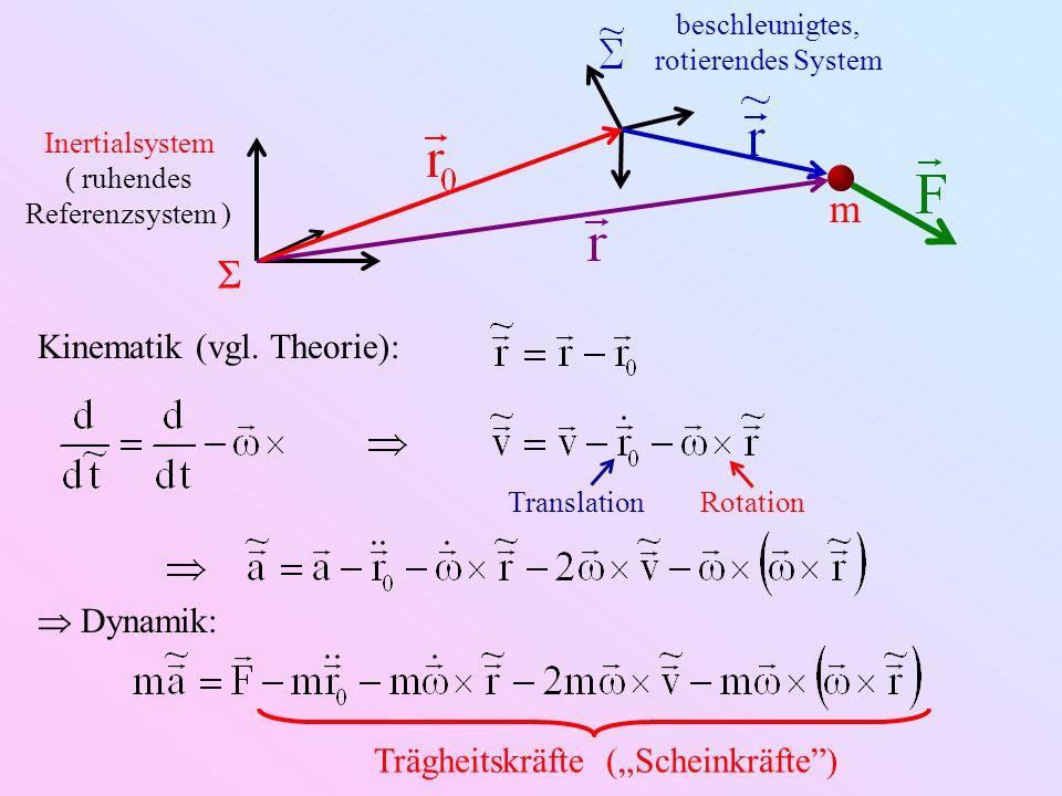 m Σ Kinematik (vgl. Theorie):  Dynamik: