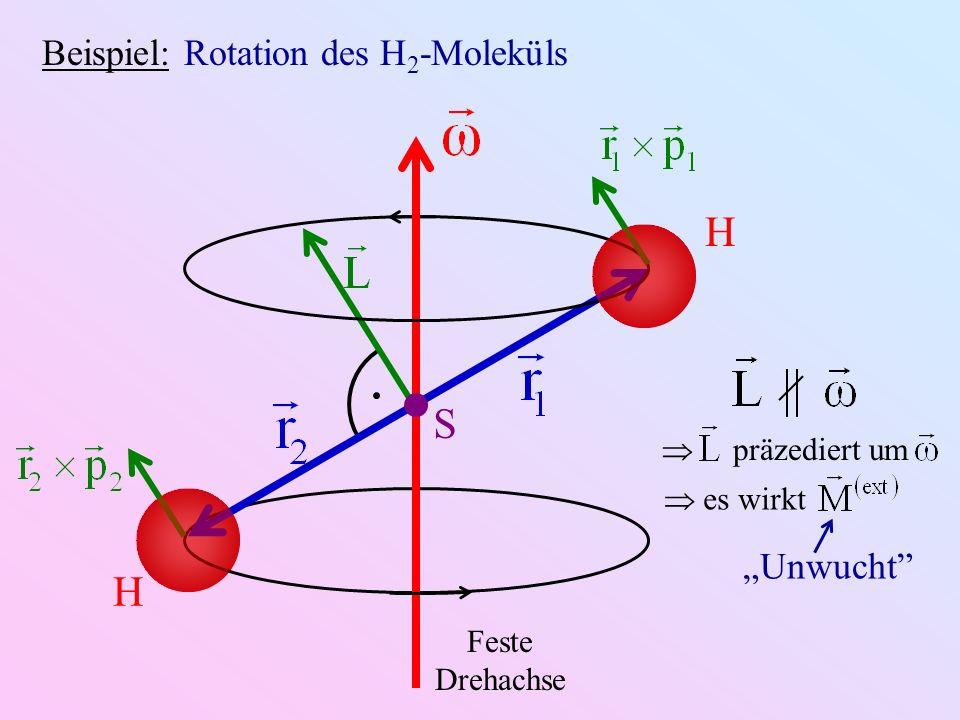 """H S H Beispiel: Rotation des H2-Moleküls """"Unwucht  präzediert um"""