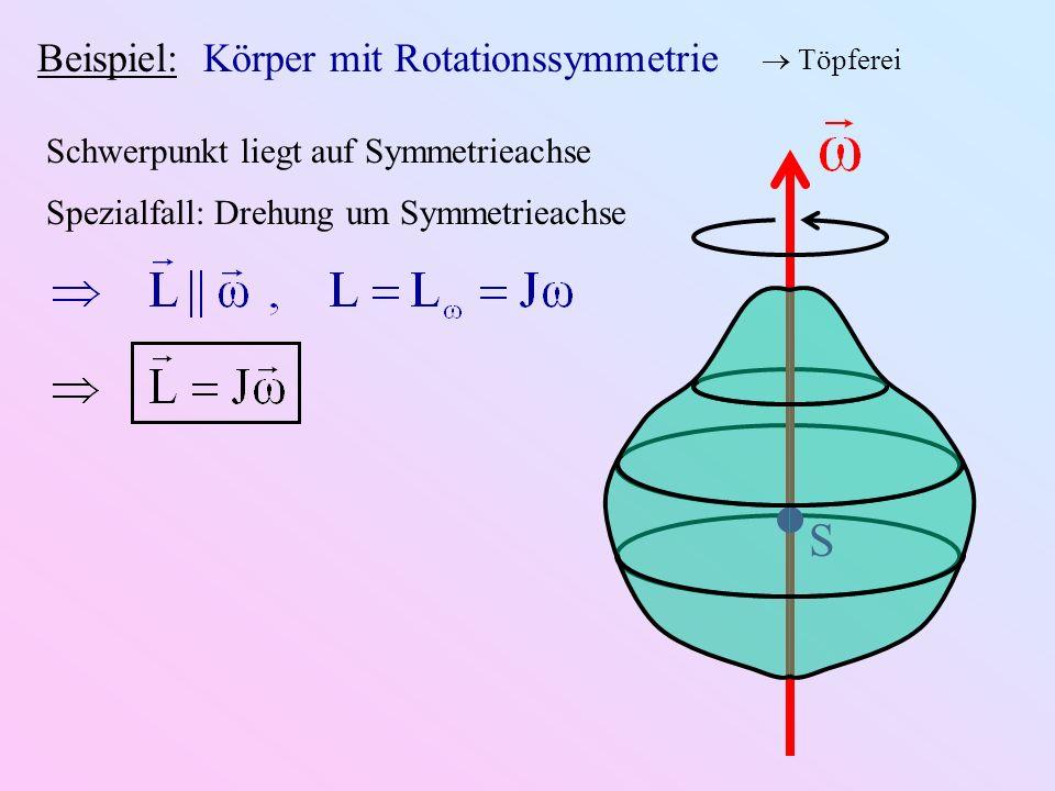 S Beispiel: Körper mit Rotationssymmetrie