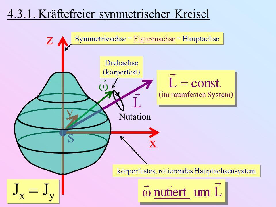 Jx  Jy z y x 4.3.1. Kräftefreier symmetrischer Kreisel S Nutation