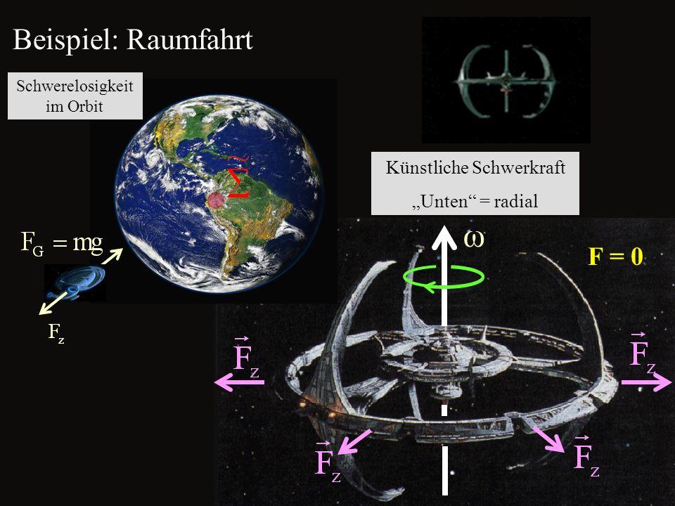 """ω Beispiel: Raumfahrt F = 0 Künstliche Schwerkraft """"Unten = radial"""