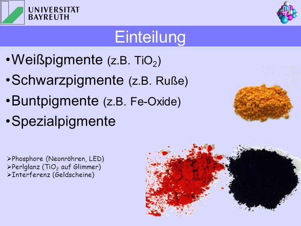 Einteilung Weißpigmente (z.B. TiO2) Schwarzpigmente (z.B. Ruße)