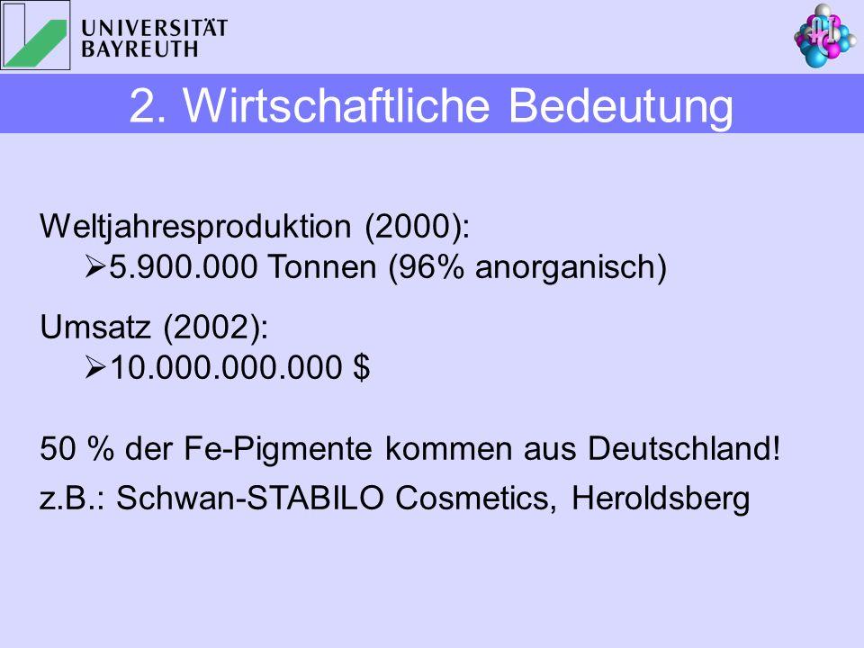 2. Wirtschaftliche Bedeutung