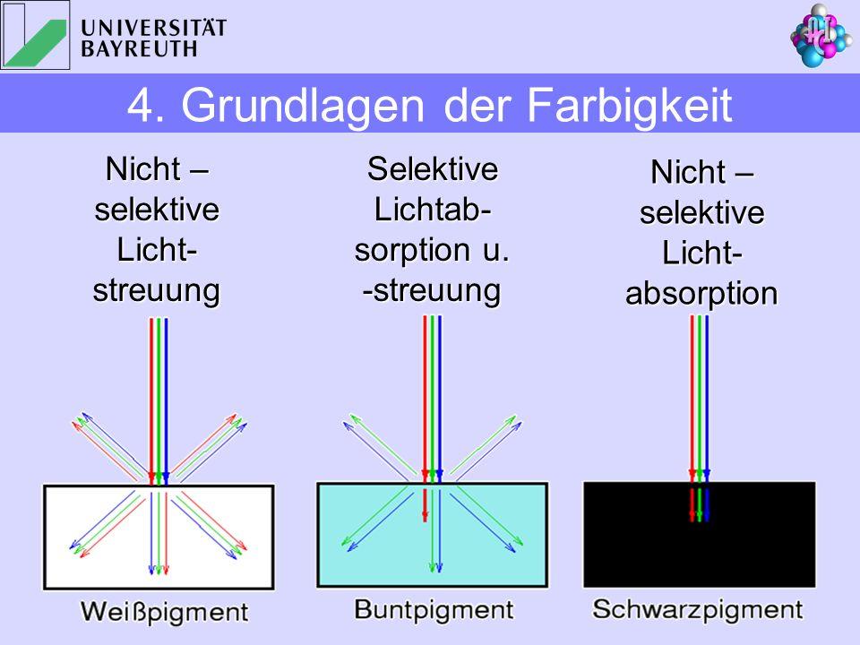4. Grundlagen der Farbigkeit
