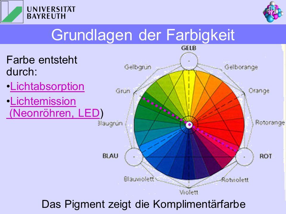 Grundlagen der Farbigkeit