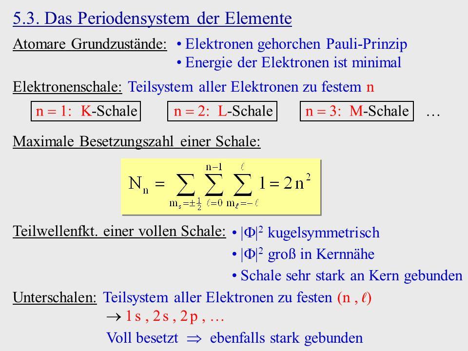 5.3. Das Periodensystem der Elemente