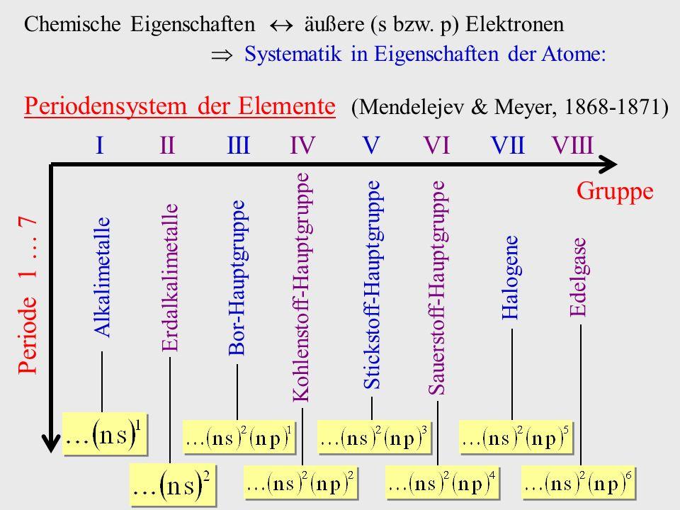 Periodensystem der Elemente (Mendelejev & Meyer, 1868-1871)