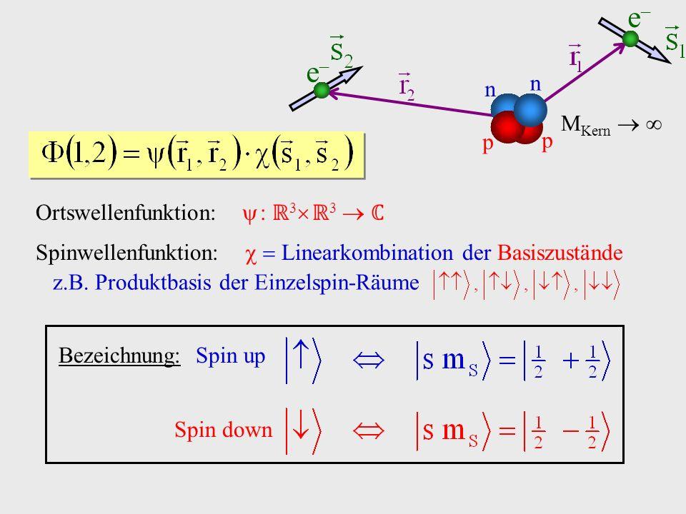 e n MKern   p Ortswellenfunktion:  : ℝ3 ℝ3  ℂ