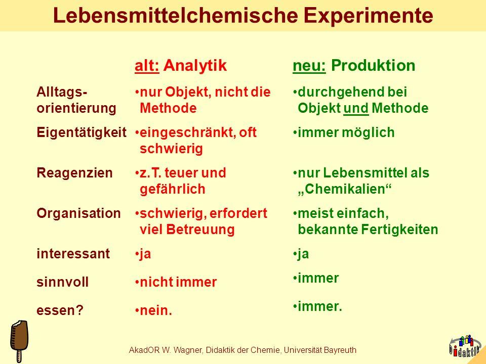 Lebensmittelchemische Experimente