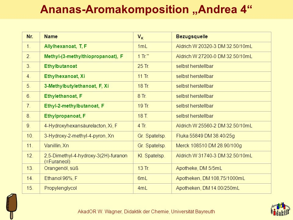 "Ananas-Aromakomposition ""Andrea 4"