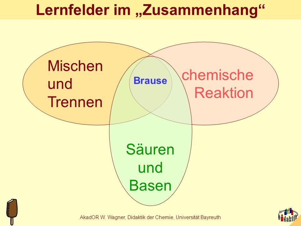 """Lernfelder im """"Zusammenhang"""