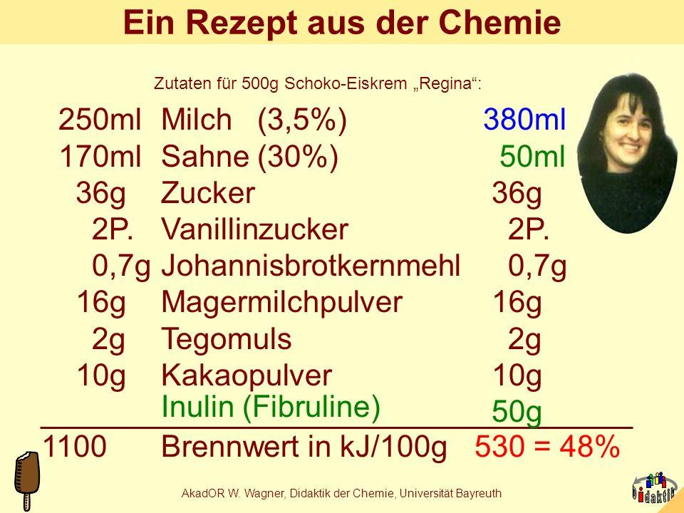Ein Rezept aus der Chemie