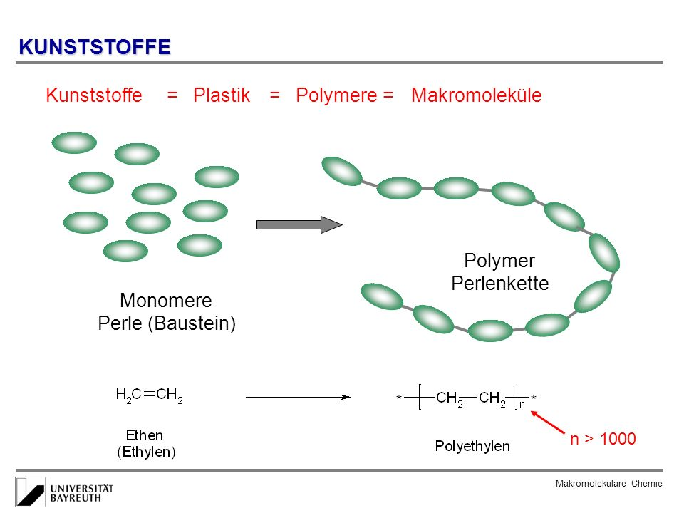 KUNSTSTOFFE Kunststoffe = Plastik = Polymere = Makromoleküle Monomere