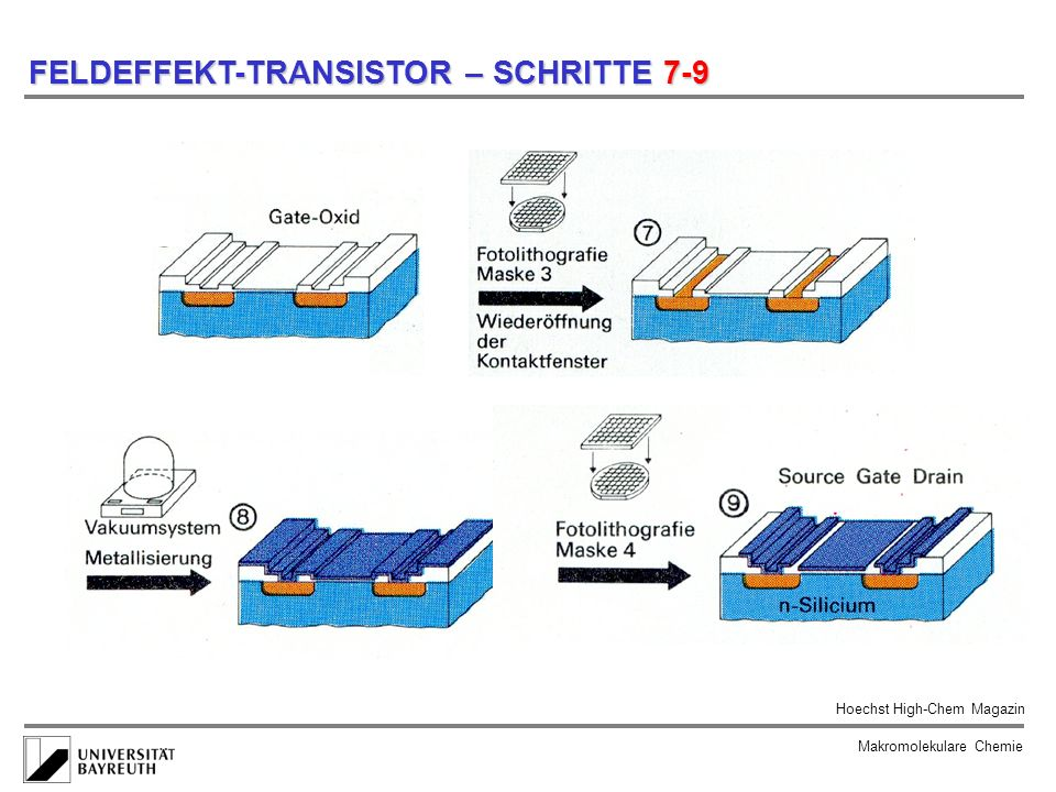 FELDEFFEKT-TRANSISTOR – SCHRITTE 7-9