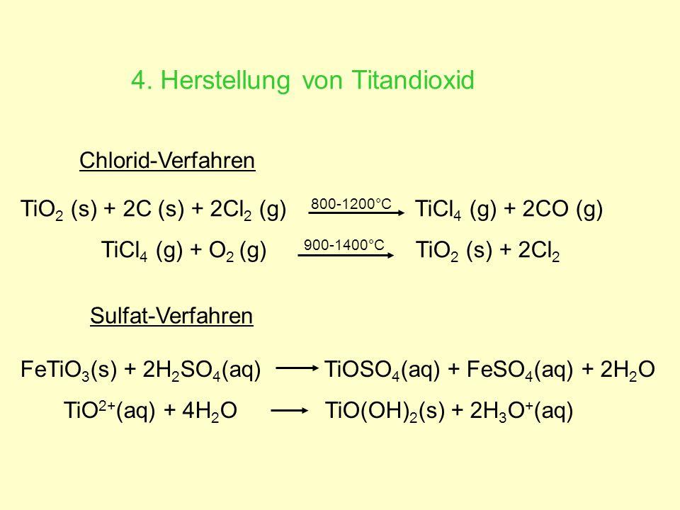 4. Herstellung von Titandioxid