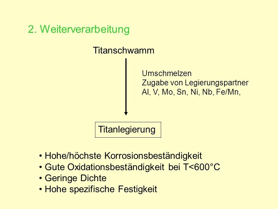 2. Weiterverarbeitung Titanschwamm Titanlegierung