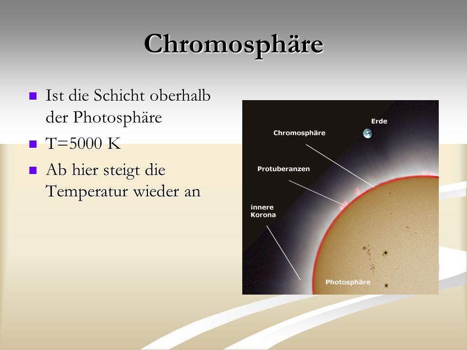 Chromosphäre Ist die Schicht oberhalb der Photosphäre T=5000 K