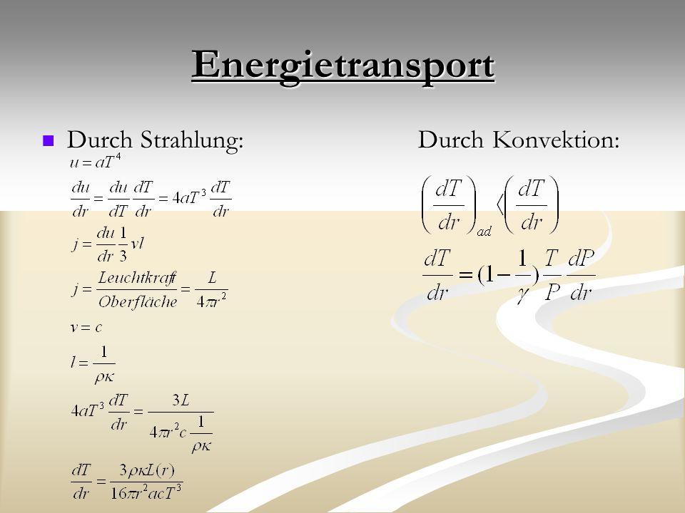 Energietransport Durch Strahlung: Durch Konvektion: