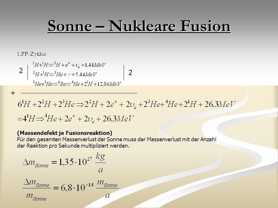 Sonne – Nukleare Fusion