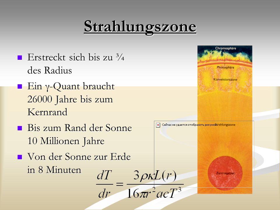 Strahlungszone Erstreckt sich bis zu ¾ des Radius