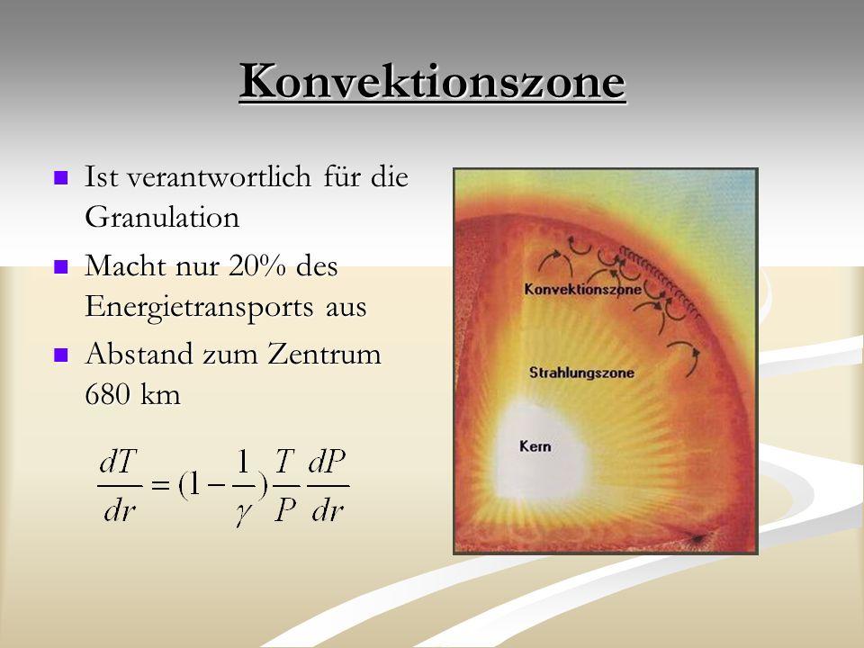 Konvektionszone Ist verantwortlich für die Granulation
