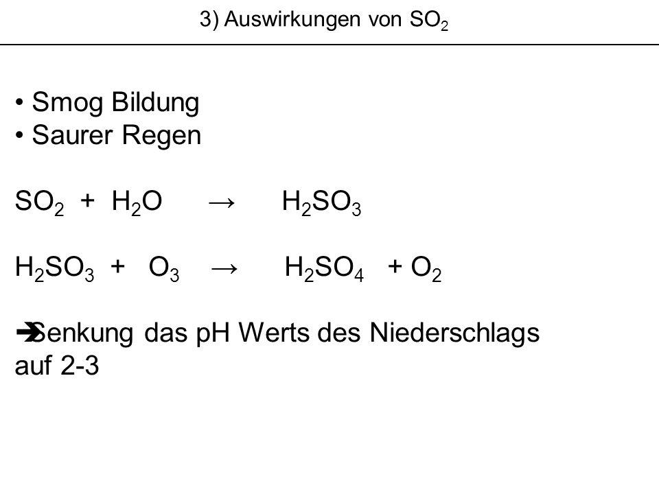 Senkung das pH Werts des Niederschlags auf 2-3