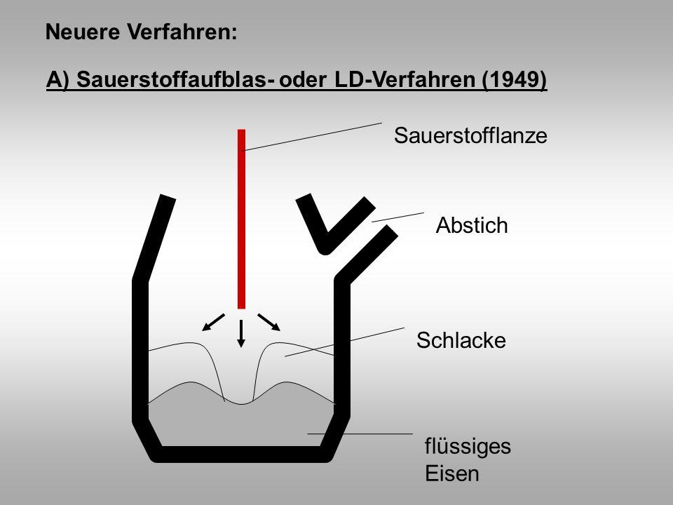 Neuere Verfahren: A) Sauerstoffaufblas- oder LD-Verfahren (1949) Sauerstofflanze. Abstich. Schlacke.